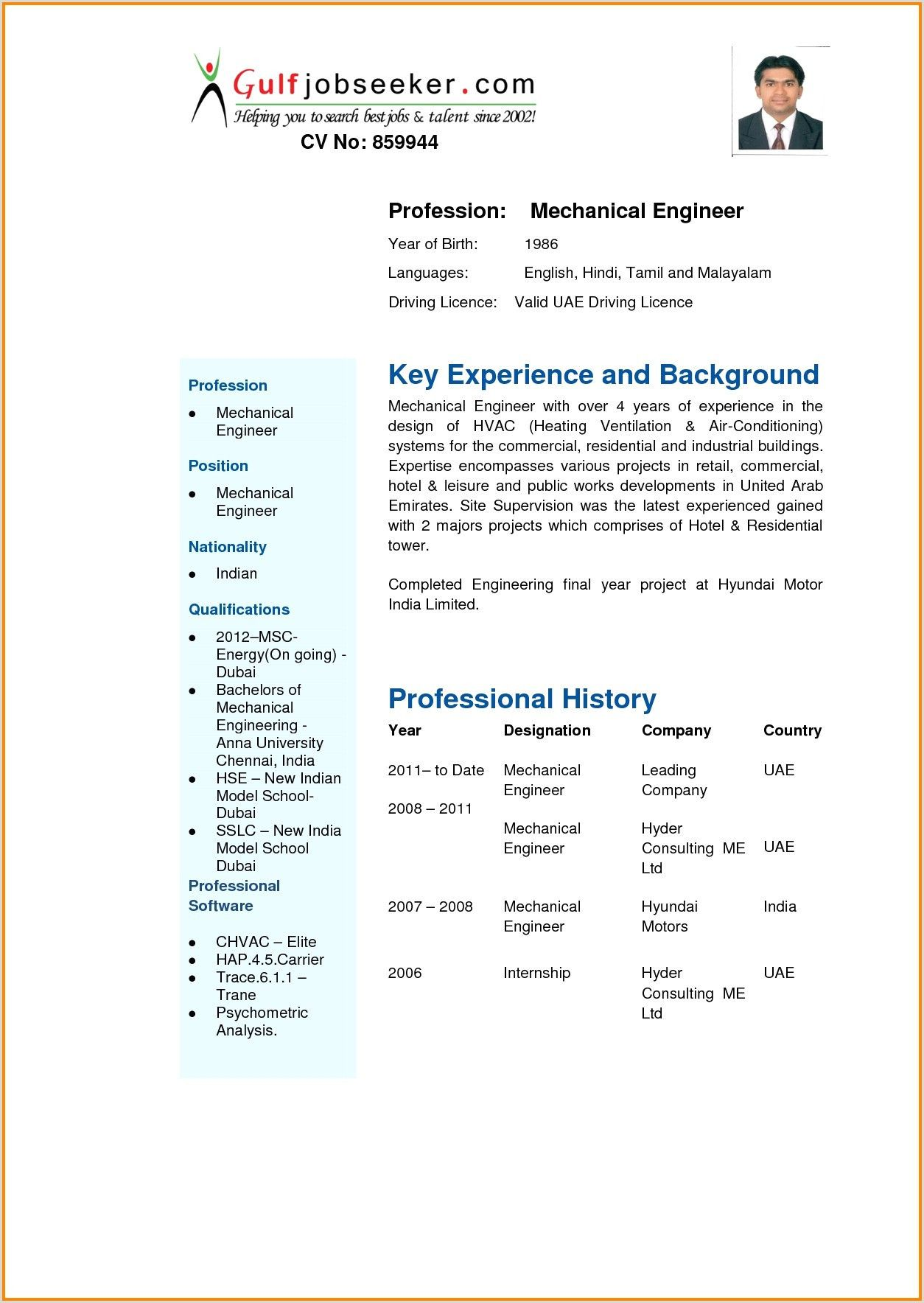 Diploma Fresher Resume format Pdf Download in 2020