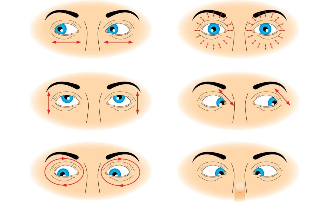 Ke Zlepseni Zraku Pomohou Mandle Ocni Cviceni Teplo A Take Mrkani Eye Sight Improvement Eye Exercises Vision Therapy