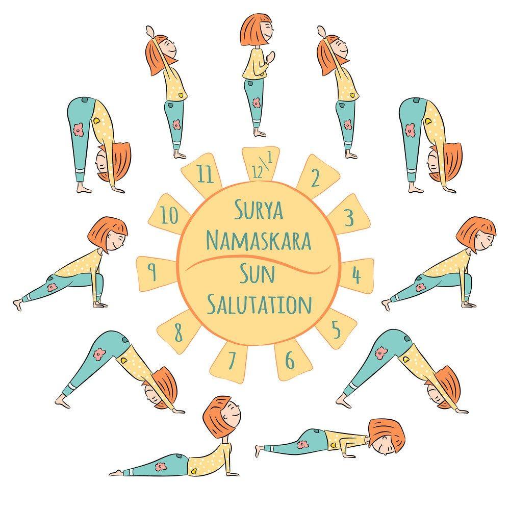 Surya Namaskara Sun Salutation Surya Namaskara Morning Yoga Surya Namaskar
