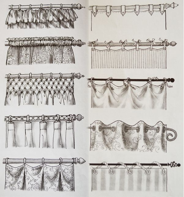 Distintos modelos de cortinas cortinas y decoracion - Cortinas telas modelos ...