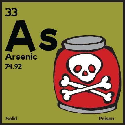 arsenic」ヒ素 Elements 元素 Pinterest Periodic table and Chemistry - fresh periodic table without atomic number