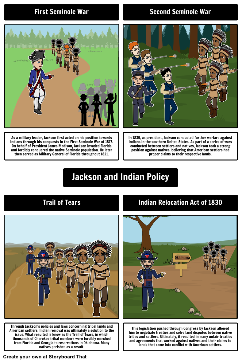 jacksonian democracy a corrupt bargain for this activity jacksonian democracy jackson and n policy using our frayer model layout have students
