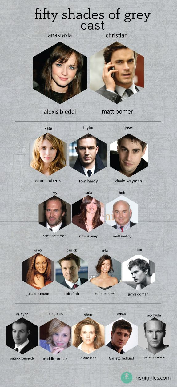 fifty-shades-of-grey-cast-infograhphic1.jpg 575×1,258 pixels