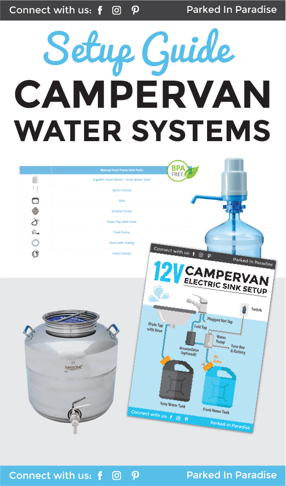 How To Install A Campervan Water System Sink Plumbing Diagrams Water Systems Campervan Van Life