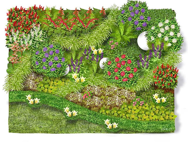 Schattenbeet g rten gartenideen und pflanzen - Schattengarten gestalten ...