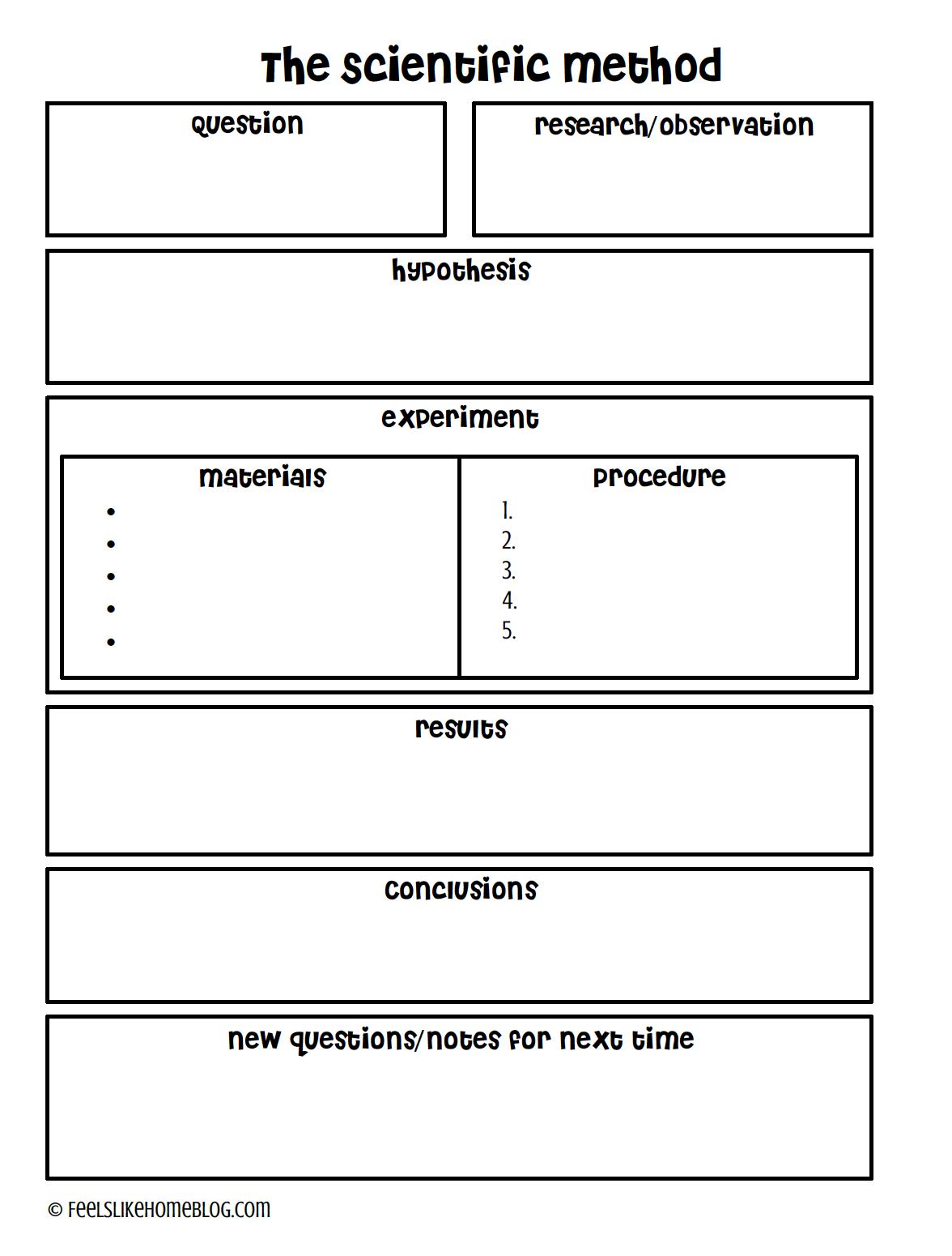 Teaching The Scientific Method Amp A Free Printable
