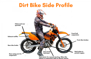 Dirt Biking Beginner Guide All You Need To Know Dirt Bikes