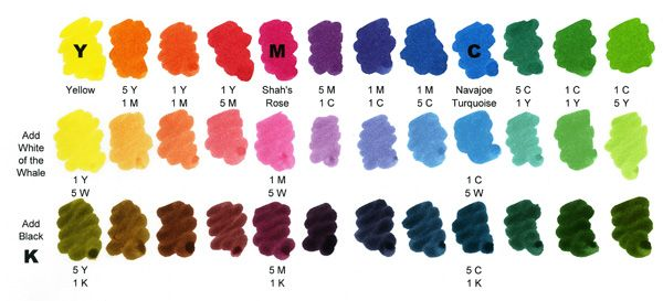Ink Mixing Color Chart  Plumas Fuente Y Caligrafia