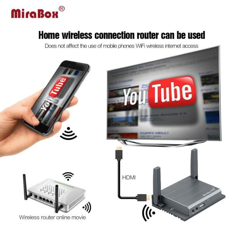 MiraBox 5G auto wifi 5G Airplay box support car and home