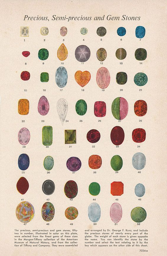Vintage Gemstones Illustration