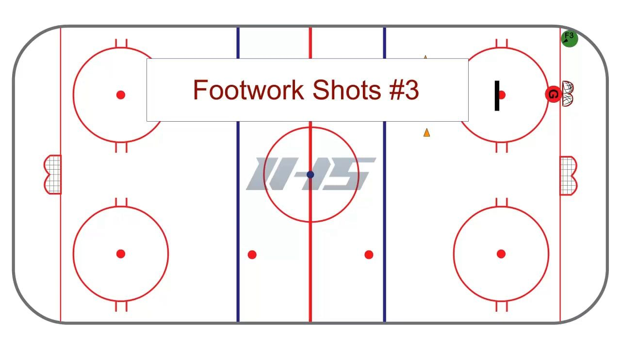 Footwork Shots 3 Hockey Drills Drill Hockey Training