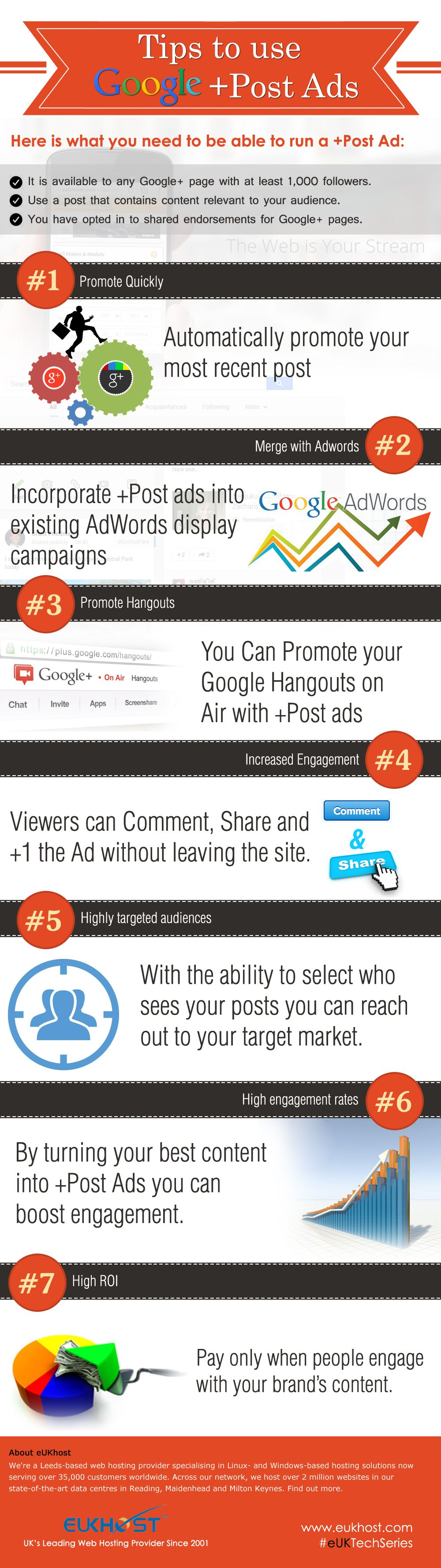 Tips to Use Google Plus Post Ads #googleplus #nfographic