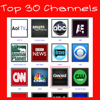 How to Quickly Find Free TV Channels to Watch Free TV Online | Tv