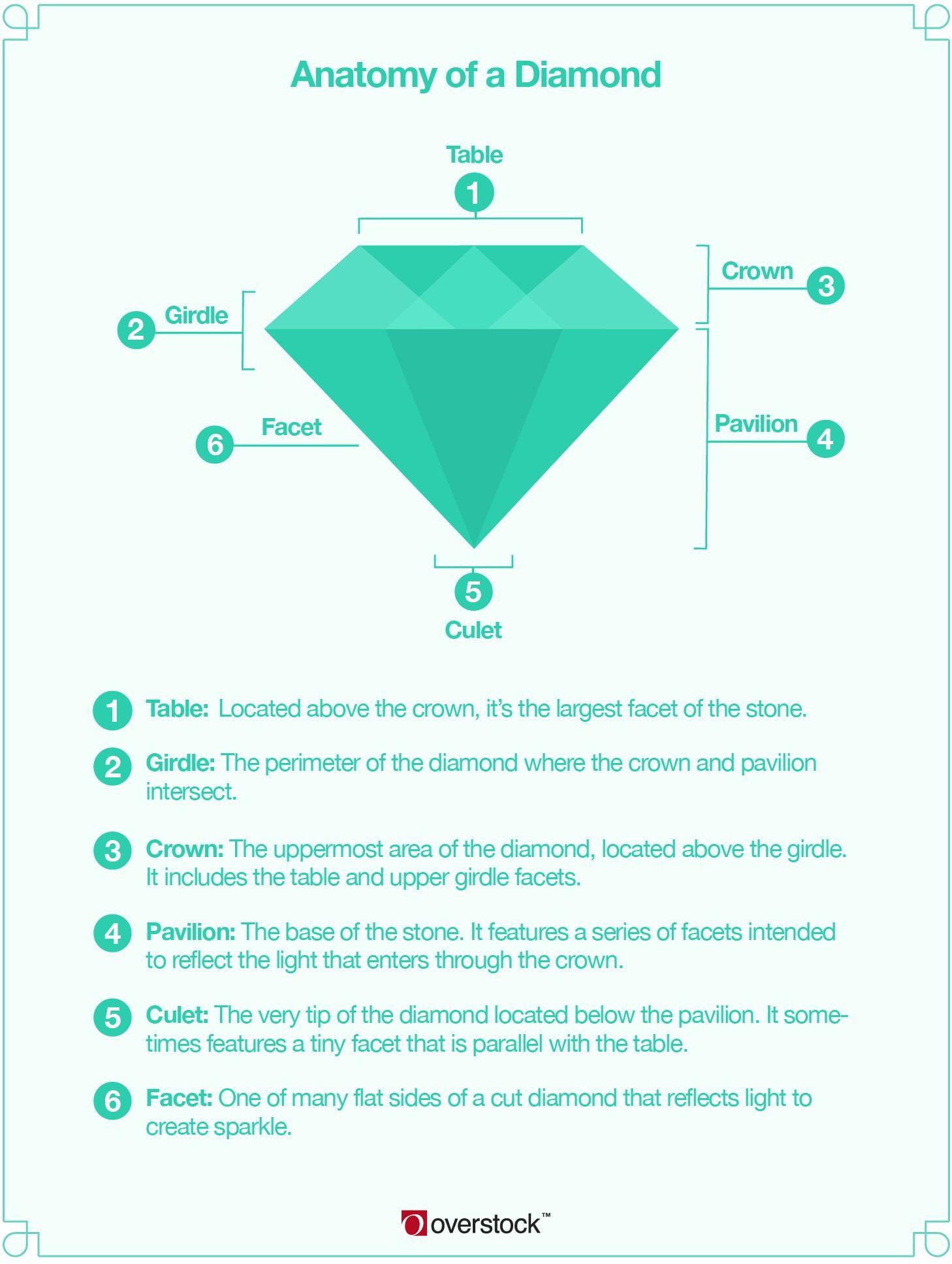 How to Buy a Diamond Engagement Ring | Anatomy, Diamond and Diamond ...