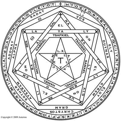 Asterion's Occult Art: Seal of God of Truth (Sigillum Dei Aemeth)