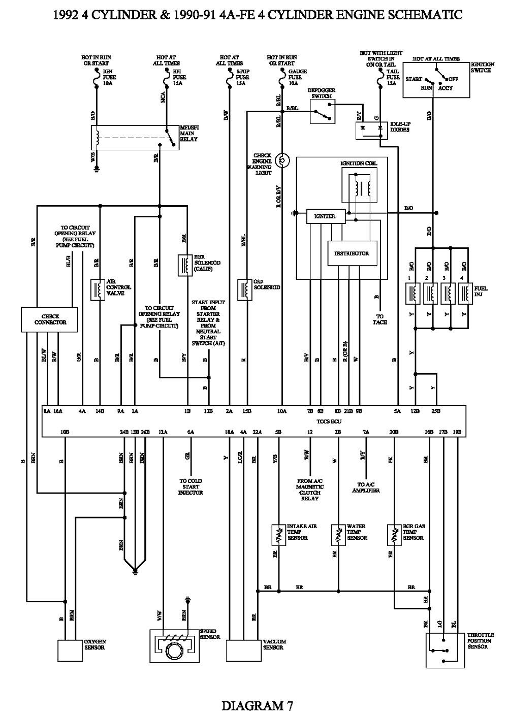 Download Diagram Wiring Diagram Toyota Corolla Dx Hd Quality Diagramist Freiheitfuermumia De