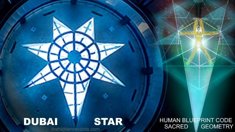 Wayne Herschel - Author - The Hidden Records - discovered 35 ancient star map cases around the world showing human origins from one of three sun stars near the Pleiades