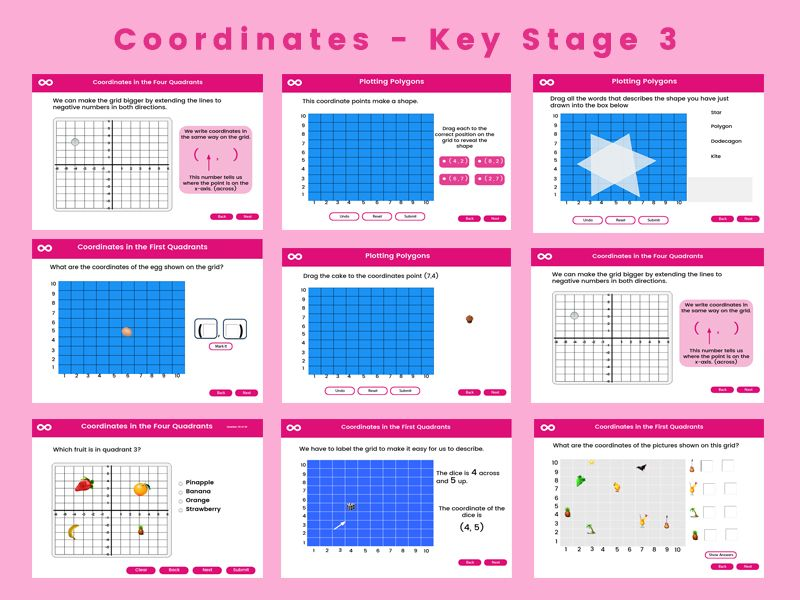 Key Stage 3 Teaching Resources Differentiation Activities Interactive Lessons Learning Objectives