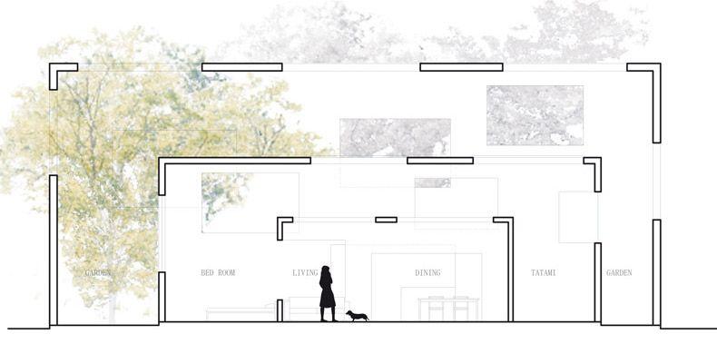 Sou fujimoto n house interiors pinterest proyectos for N house sou fujimoto