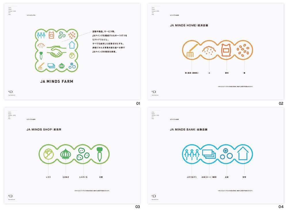 複雑なサービスをピクトグラム化して提案 ブレーン 2013年10月号 ピクトグラム 名刺 デザイン 企画 書 デザイン