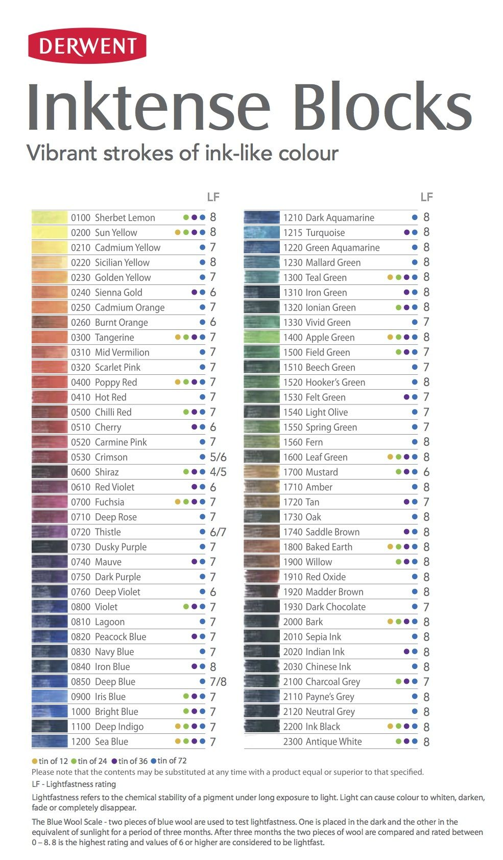 Derwent Inktense Blocks Color Charts Pinterest Art Painting