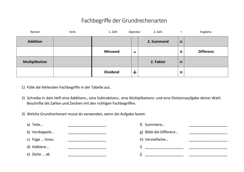 Fachbegriffe der Grundrechenarten – Unterrichtsmaterial im Fach ...