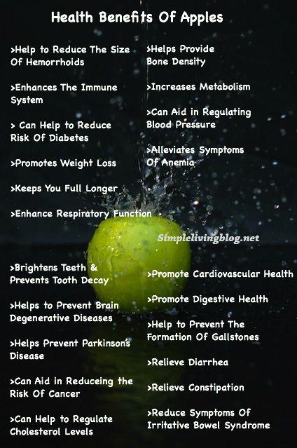 Green apples   Apple health benefits, Health benefits ...