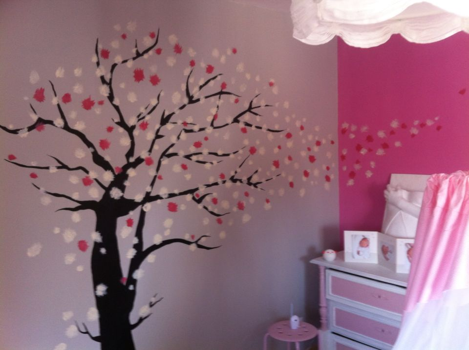 Kinderzimmer Wandbemalung | Wandbemalung | Pinterest