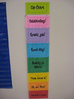 Teaching With Love And Laughter Clip Chart Behavior Management
