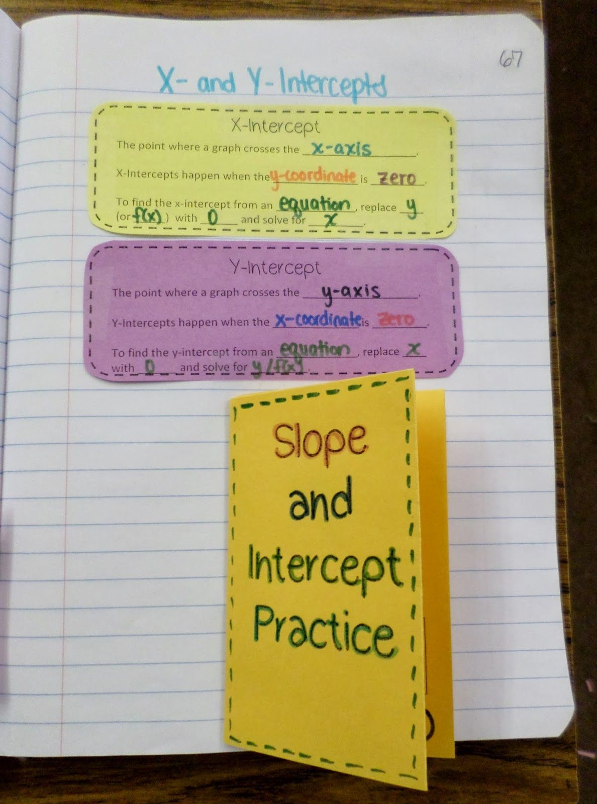 X And Y Intercepts Interactive Notebook Page