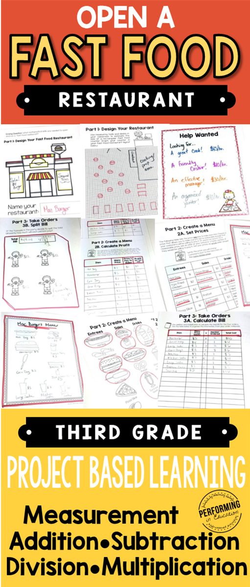 Project Based Learning for 3rd: Open a Fast Food Restaurant | Mathe