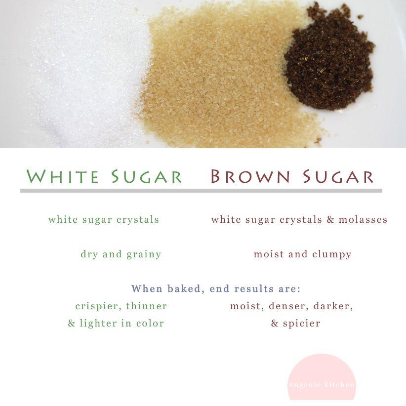 White Sugar Vs Brown Sugar Brown Sugar No Bake Brownies