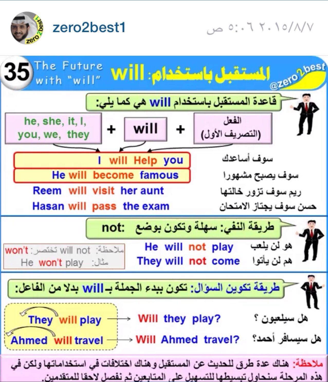 Zero 2 Best Lesson 35