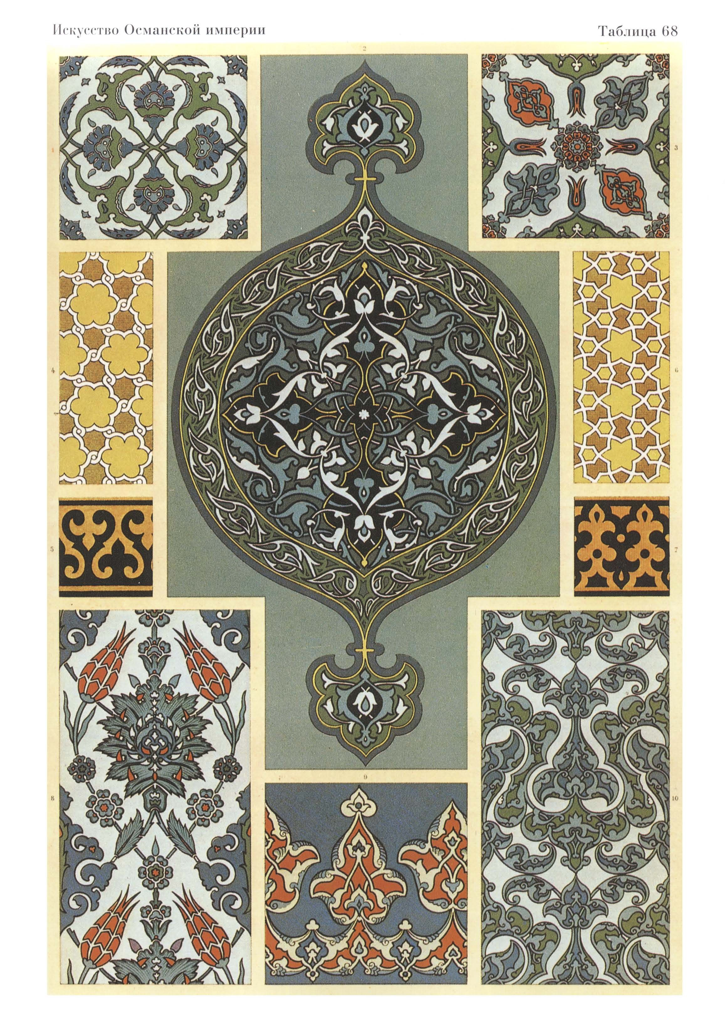 Pattern Ideas, Patterns, Ornament, Art Prints, Deviantart, Fabric, Ottomans, Tejido,