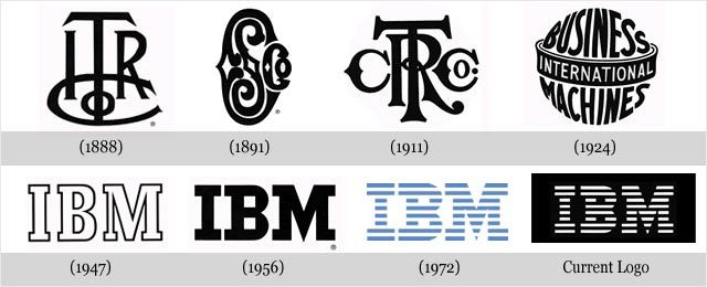 "evolution of brand canon into a Apple logo evolution story by think marketing on june 22, 2012 the bitten apple is one of the world's most notable and recognizable logos  the ""glass"" themed logo was the next evolution."
