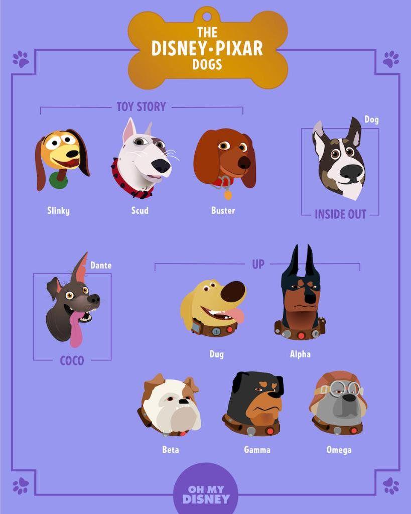 Image Result For Pixar Dogs Pixar Disney Animation Disney Love