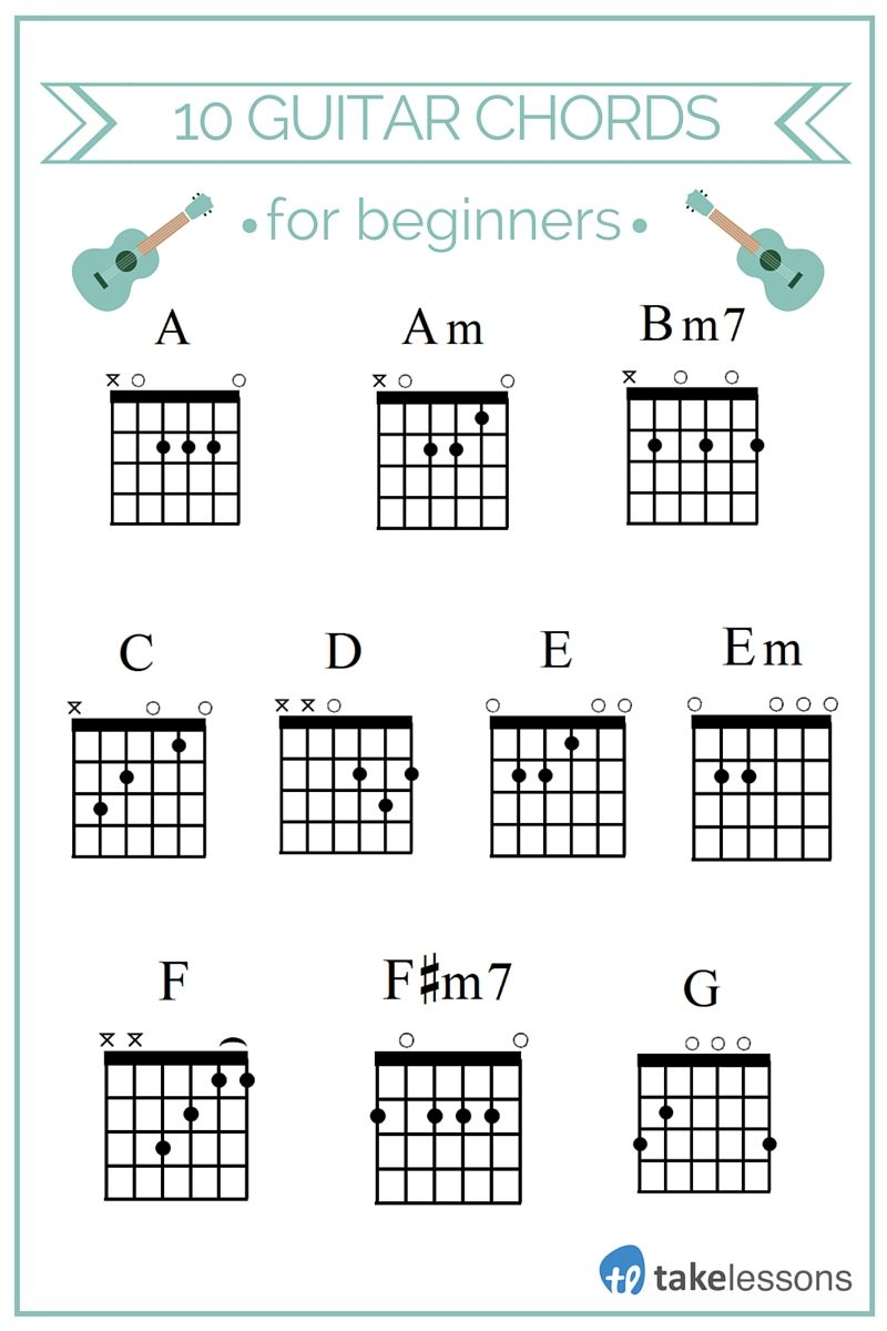 10 Easy Guitar Chords For Beginners Rileys Musical Things
