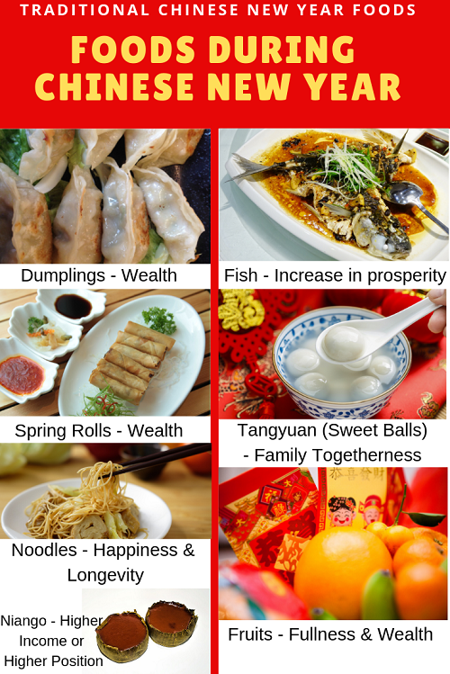 Chinesenewyear Food Recipes 2019 For More Detail Click On The Image Chinese New Year Food Traditional Chinese Food New Year S Food