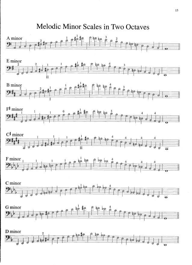 Image Result For Cello Minor Scales With Images Cello Cello