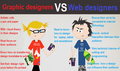 Real difference between Graphic designers and Web Designer ...