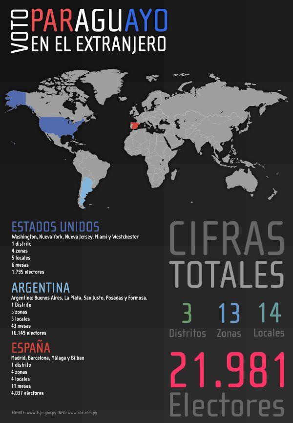#infographics Voto paraguayo en el extranjero. @pez_fish - ABC Color.