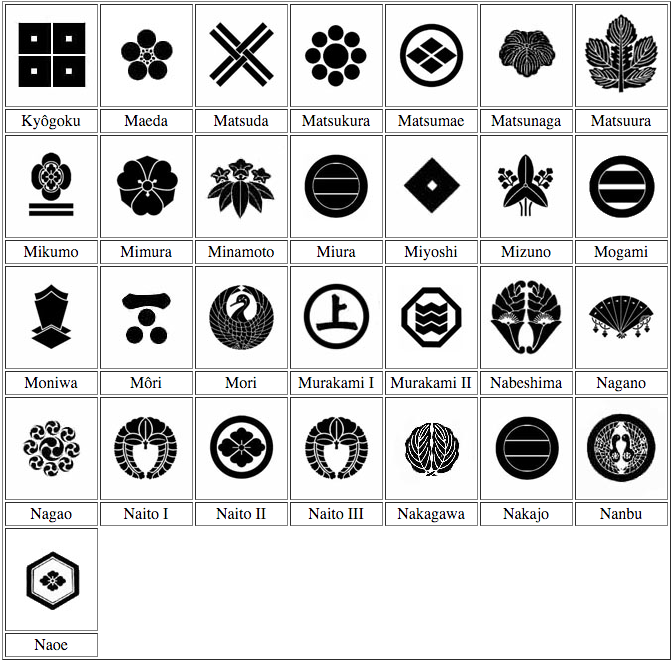 Japanese Family Clans Crest Simbolo De Familia Logo Japones Ilustracion De Fantasia