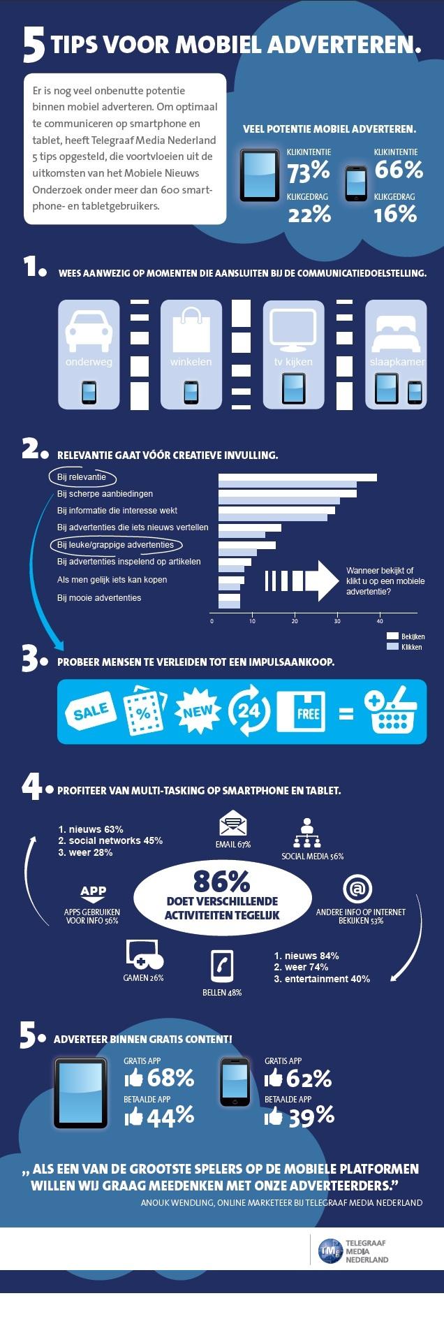 5 tips voor mobiel adverteren [infographic]