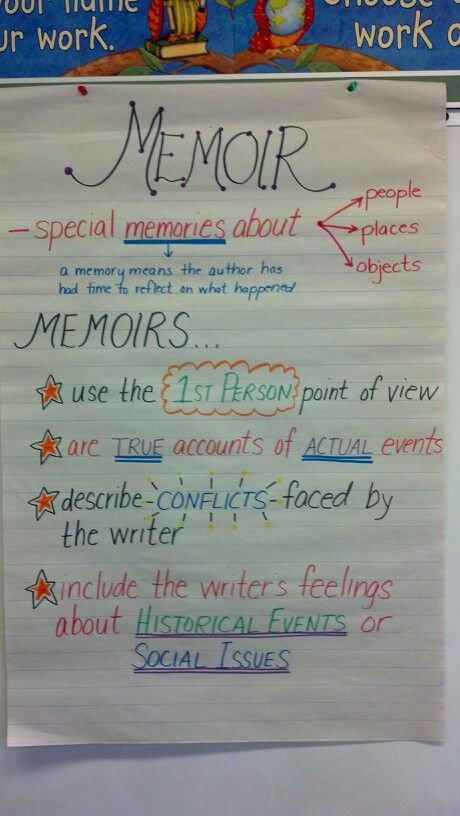 Memoir Anchor Chart Picture Only  Writing    Anchor