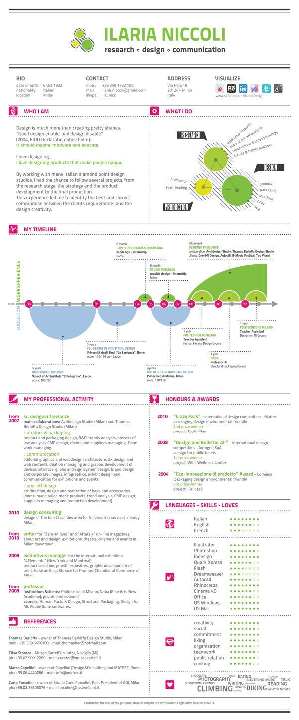infographic cv by ilaria niccoli, via Behance   Дизайн   Pinterest ...