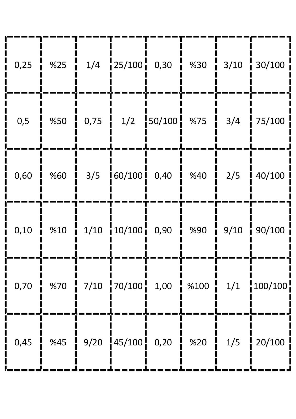 Matematik Etkinlikleri 5 Sinif Ile Ilgili Gorsel Sonucu