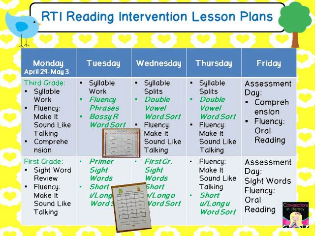 RTI Visual Lessons And Resources Top Teachers Smorgasboard