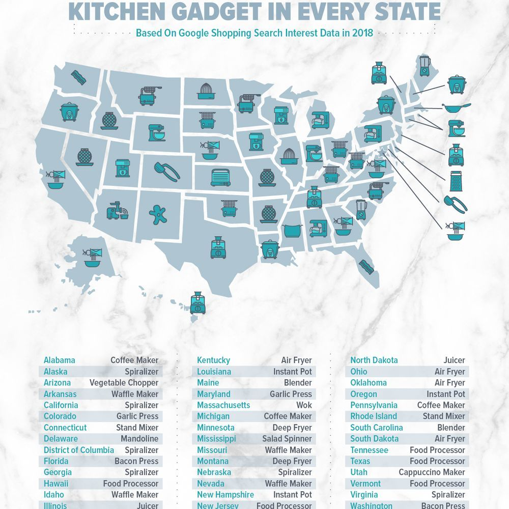 The Most Popular Kitchen Gadget In Every State According To