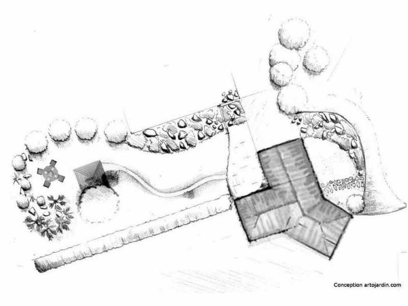 Dix conseils de paysagiste pour l\u0027aménagement de son jardin - mettre du gravier dans son jardin