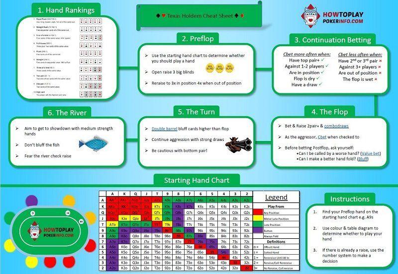 Sports betting odds chart for tx marc bettinger deutscher meister playing